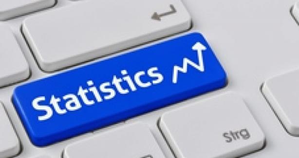 OCF Statistics
